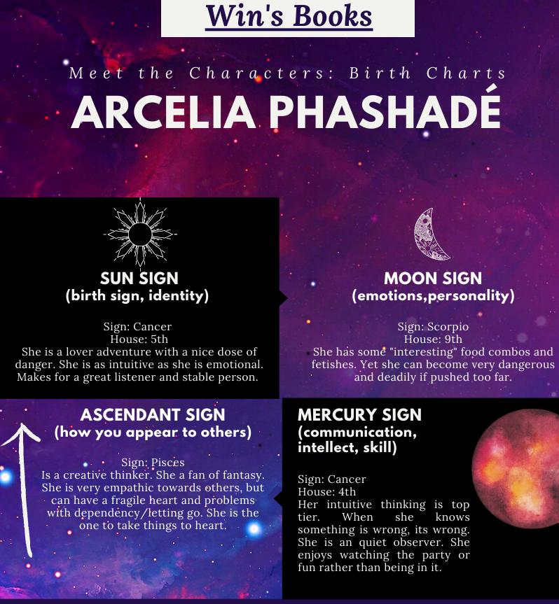 Arcelia; fictional character birth chart, birth chart