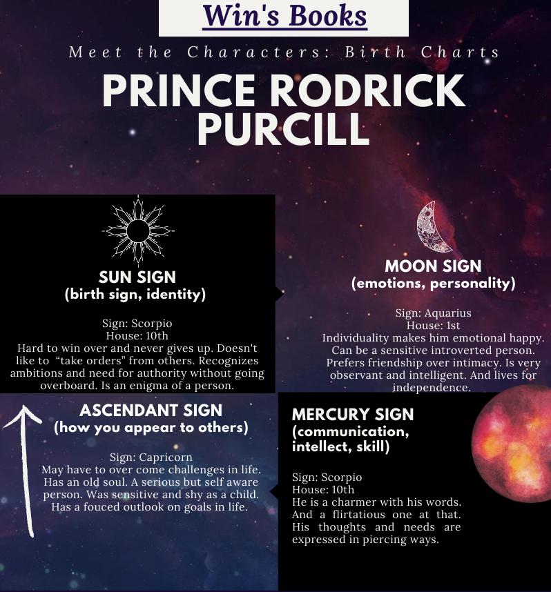 Prince Rodrick; fictional characters birth charts